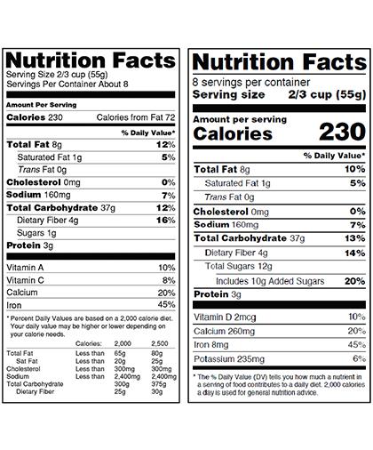 ORIGINAL FOOD LABELS VS NEW FOOD LABELS?
